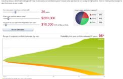 Adequate Retirement Savings Goal: How to